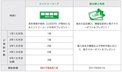 mineo_継続特典表