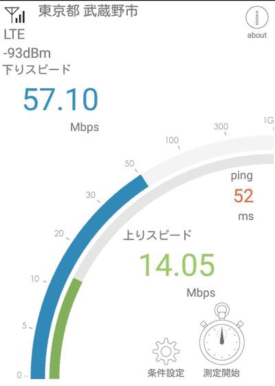 テザリング速度_親機