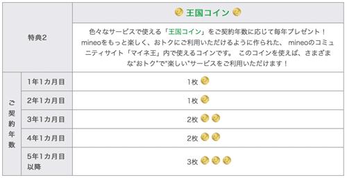 mineo_王国コイン表