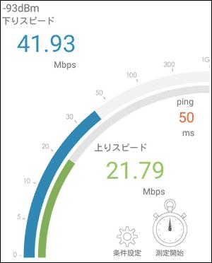LINEモバイル通信スピード