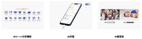 zenfone5のAIテクノロジー