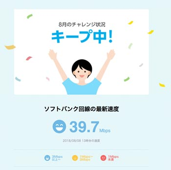 1mbpsチャレンジ成功キープ中画面